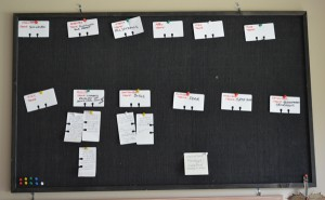 Organizing content on a bulletin board